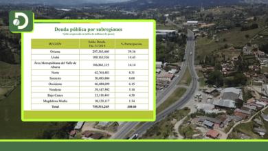 """Photo of Contralora: """"La subregión de Antioquia que incrementó más la deuda pública fue el Oriente"""""""
